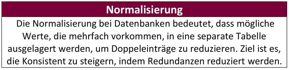 Erklärung Normalisierung